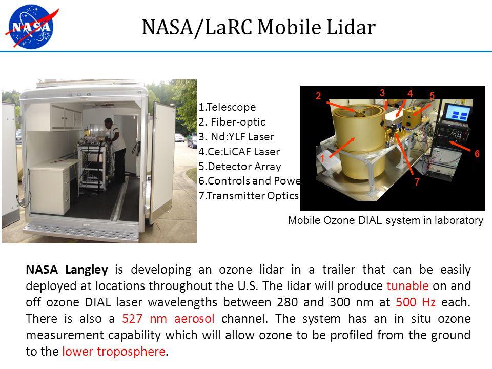 UAH Ground-based Ozone Lidar Receivers Laser transmitter The UAHuntsville O3 lidar system was developed jointly by UAHuntsville and NASA/GSFC [Kuang et al., 2011a].