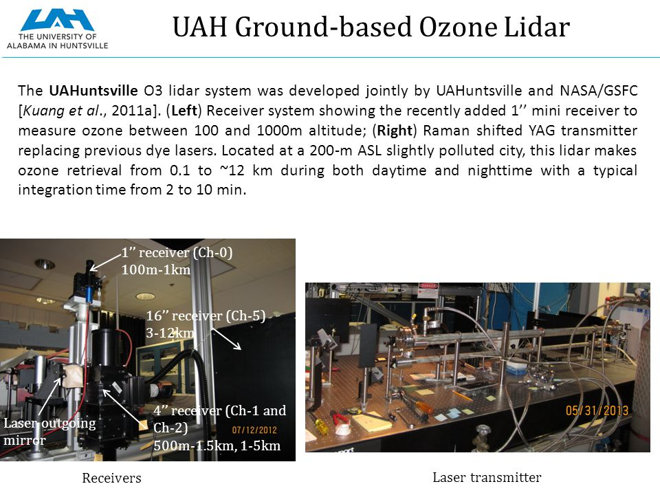 UAH Ground-based Ozone Lidar Receivers Laser transmitter The UAHuntsville O3 lidar system was developed jointly by UAHuntsville and NASA/GSFC [Kuang et al., 2011a].