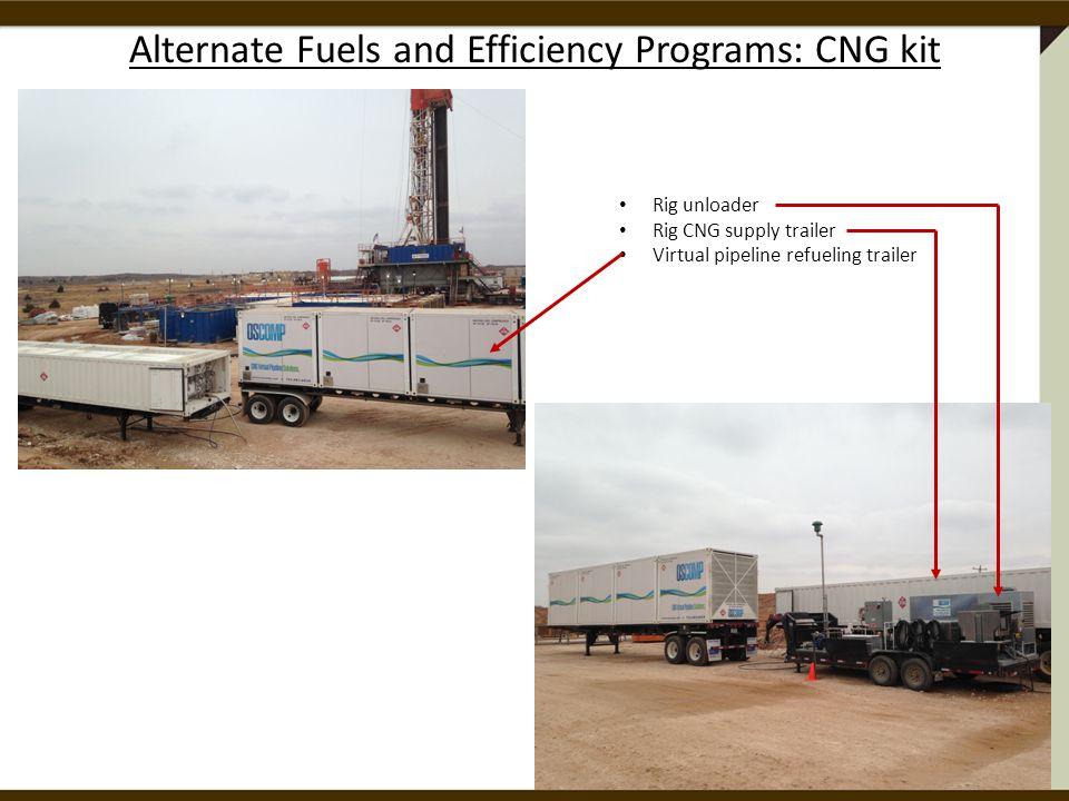 Alternate Fuels and Efficiency Programs: CNG kit Rig unloader Rig CNG supply trailer Virtual pipeline refueling trailer