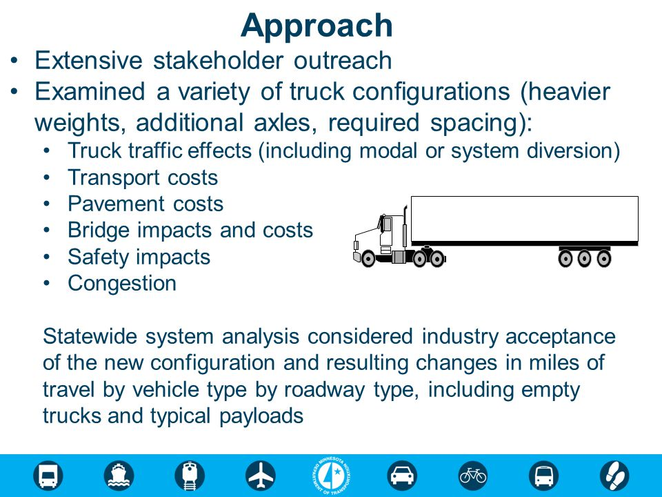 Approach Extensive stakeholder outreach Examined a variety of truck configurations (heavier weights, additional axles, required spacing): Truck traffic effects (including modal or system diversion) Transport costs Pavement costs Bridge impacts and costs Safety impacts Congestion Statewide system analysis considered industry acceptance of the new configuration and resulting changes in miles of travel by vehicle type by roadway type, including empty trucks and typical payloads
