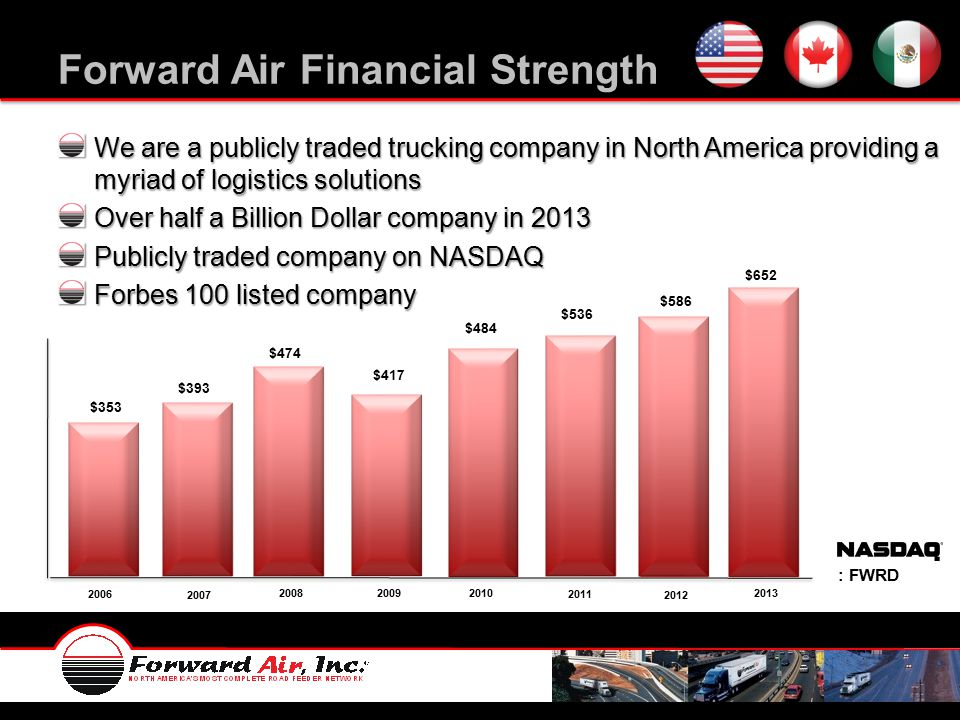 Forward Air Financial Strength We are a publicly traded trucking company in North America providing a myriad of logistics solutions Over half a Billion Dollar company in 2013 Publicly traded company on NASDAQ Forbes 100 listed company : FWRD $353 $393 $474 $417 $484 $536 2006 2007 2008 2009 2010 2011 2006 2007 2008 2009 2010 2011 $586 2012 2013 $652