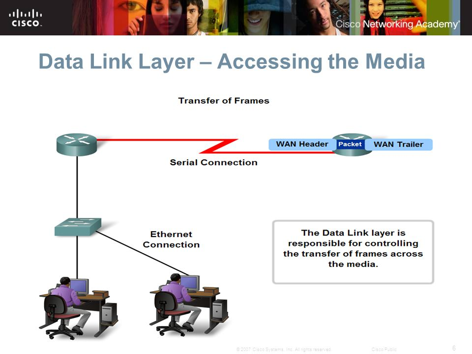 6 © 2007 Cisco Systems, Inc. All rights reserved.Cisco Public Data Link Layer – Accessing the Media