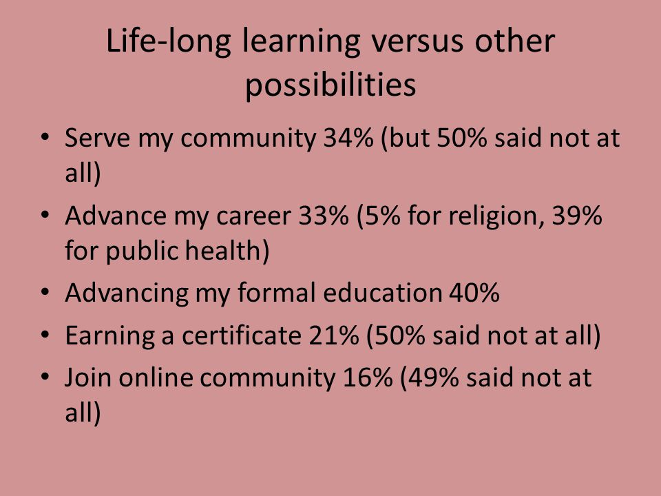 Life-long learning versus other possibilities Serve my community 34% (but 50% said not at all) Advance my career 33% (5% for religion, 39% for public health) Advancing my formal education 40% Earning a certificate 21% (50% said not at all) Join online community 16% (49% said not at all)