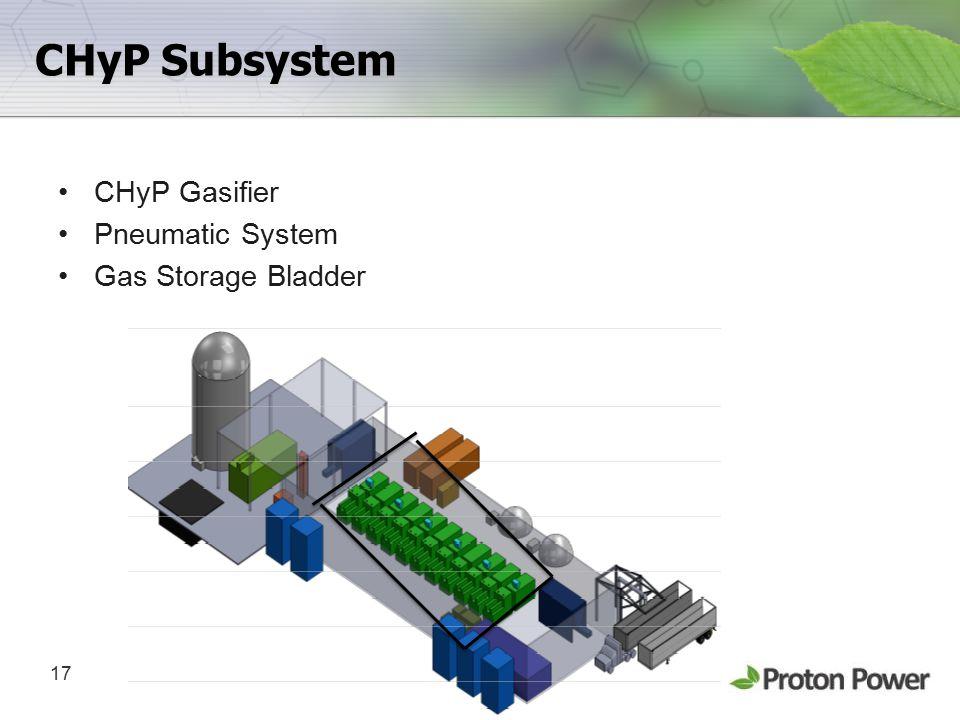 17 CHyP Subsystem CHyP Gasifier Pneumatic System Gas Storage Bladder