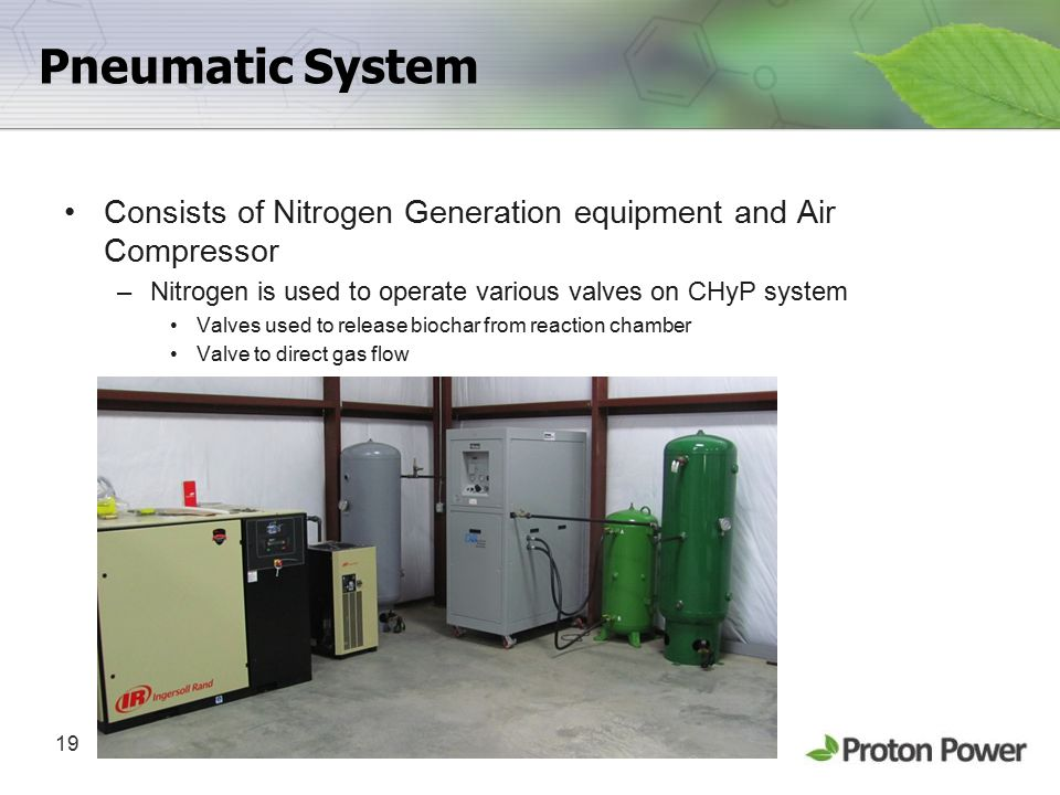 19 Pneumatic System Consists of Nitrogen Generation equipment and Air Compressor –Nitrogen is used to operate various valves on CHyP system Valves used to release biochar from reaction chamber Valve to direct gas flow