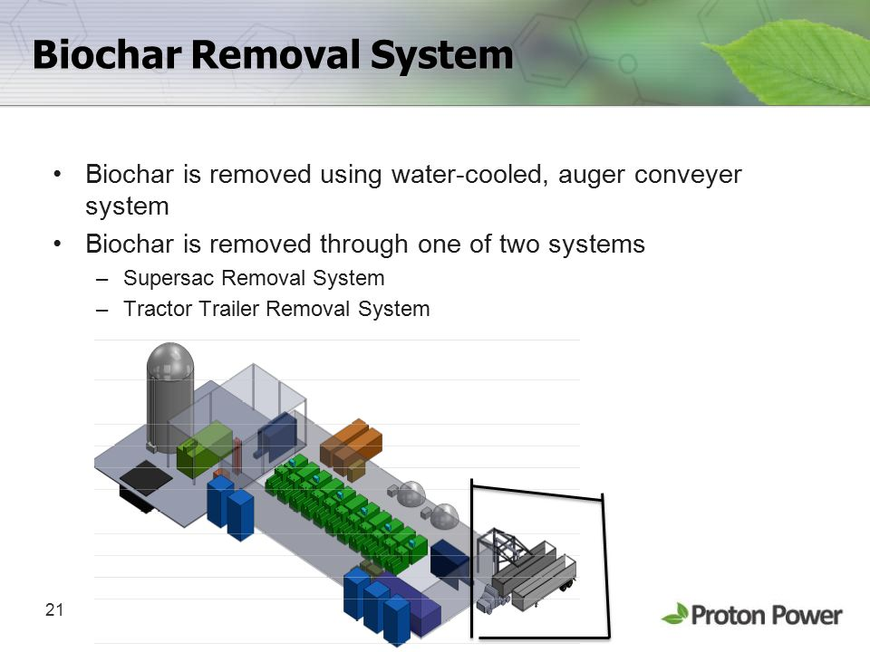 21 Biochar Removal System Biochar is removed using water-cooled, auger conveyer system Biochar is removed through one of two systems –Supersac Removal System –Tractor Trailer Removal System