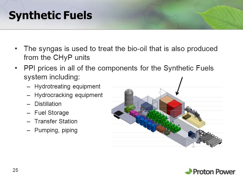 25 Synthetic Fuels The syngas is used to treat the bio-oil that is also produced from the CHyP units PPI prices in all of the components for the Synthetic Fuels system including: –Hydrotreating equipment –Hydrocracking equipment –Distillation –Fuel Storage –Transfer Station –Pumping, piping