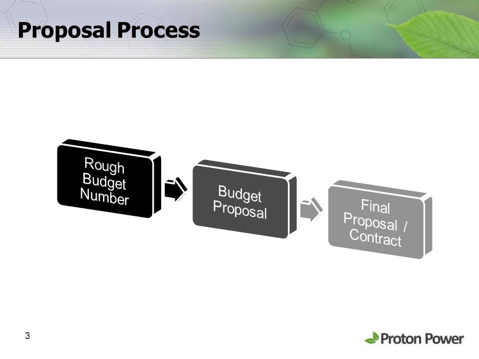 3 Proposal Process