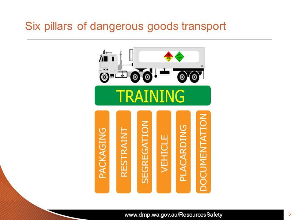 www.dmp.wa.gov.au/ResourcesSafety Six pillars of dangerous goods transport 3