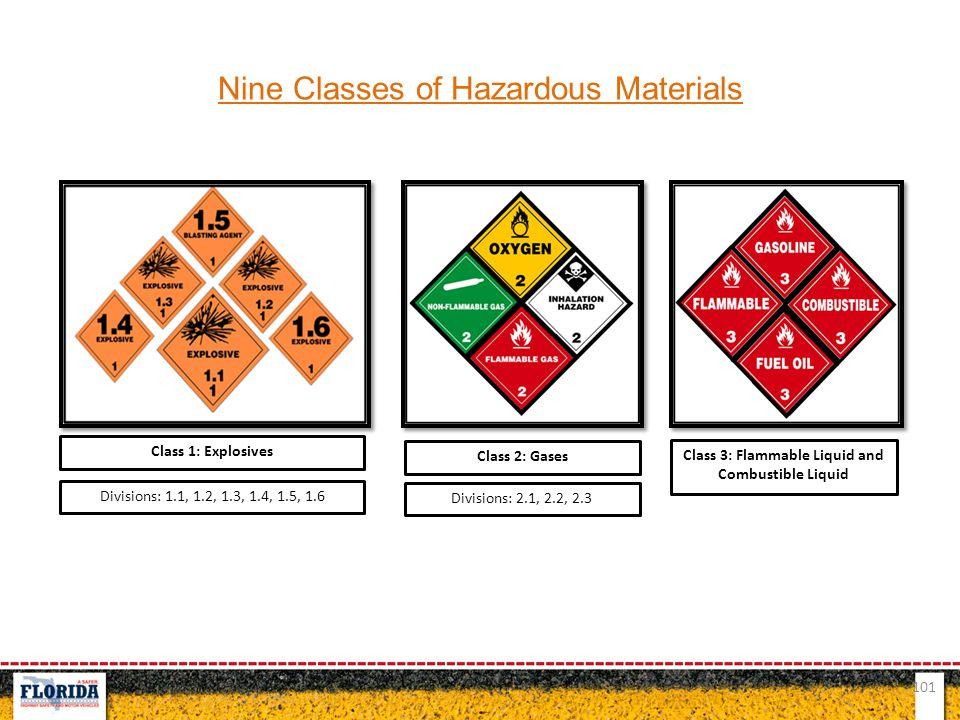101 Nine Classes of Hazardous Materials Class 1: Explosives Divisions: 1.1, 1.2, 1.3, 1.4, 1.5, 1.6 Class 2: Gases Divisions: 2.1, 2.2, 2.3 Class 3: F