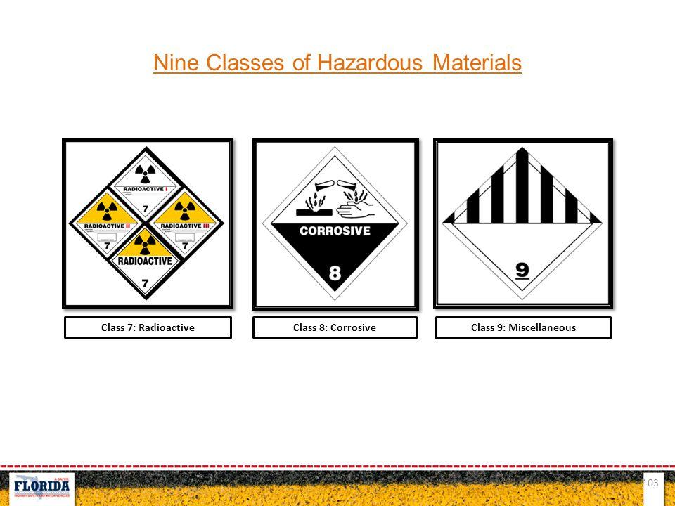 103 Nine Classes of Hazardous Materials Class 7: RadioactiveClass 8: Corrosive Class 9: Miscellaneous