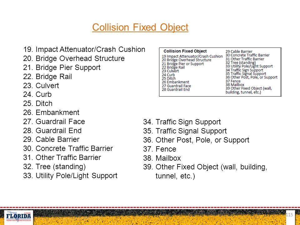 115 Collision Fixed Object 19. Impact Attenuator/Crash Cushion 20. Bridge Overhead Structure 21. Bridge Pier Support 22. Bridge Rail 23. Culvert 24. C