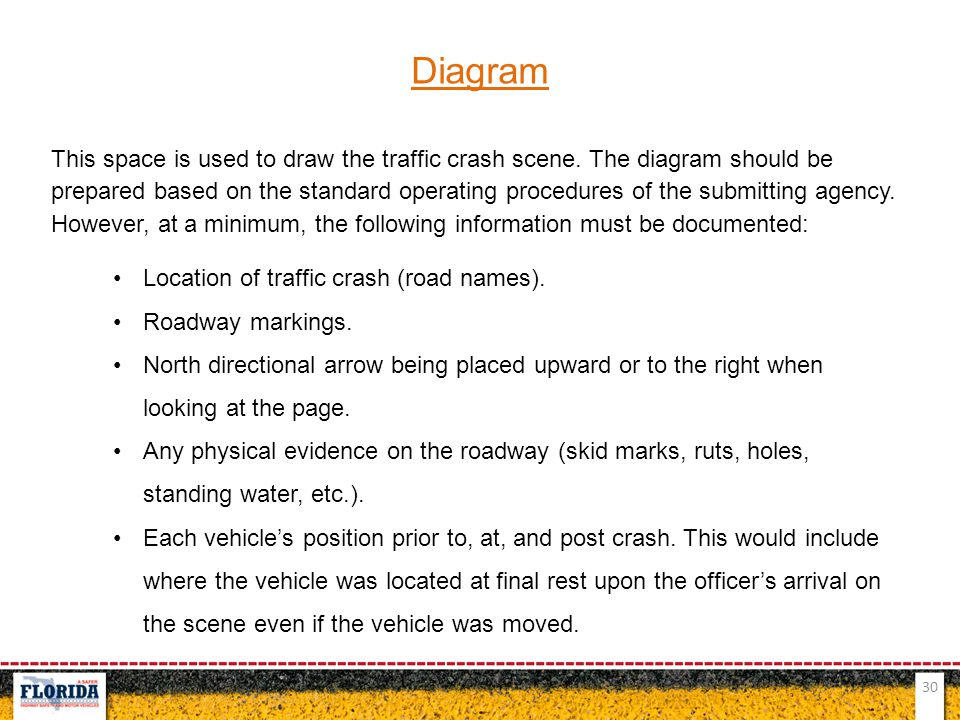 30 Diagram This space is used to draw the traffic crash scene. The diagram should be prepared based on the standard operating procedures of the submit