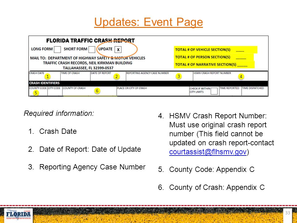 33 Updates: Event Page Required information: 1.Crash Date 2.Date of Report: Date of Update 3.Reporting Agency Case Number 4.HSMV Crash Report Number: