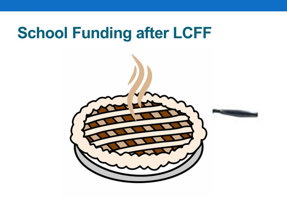 School Funding after LCFF