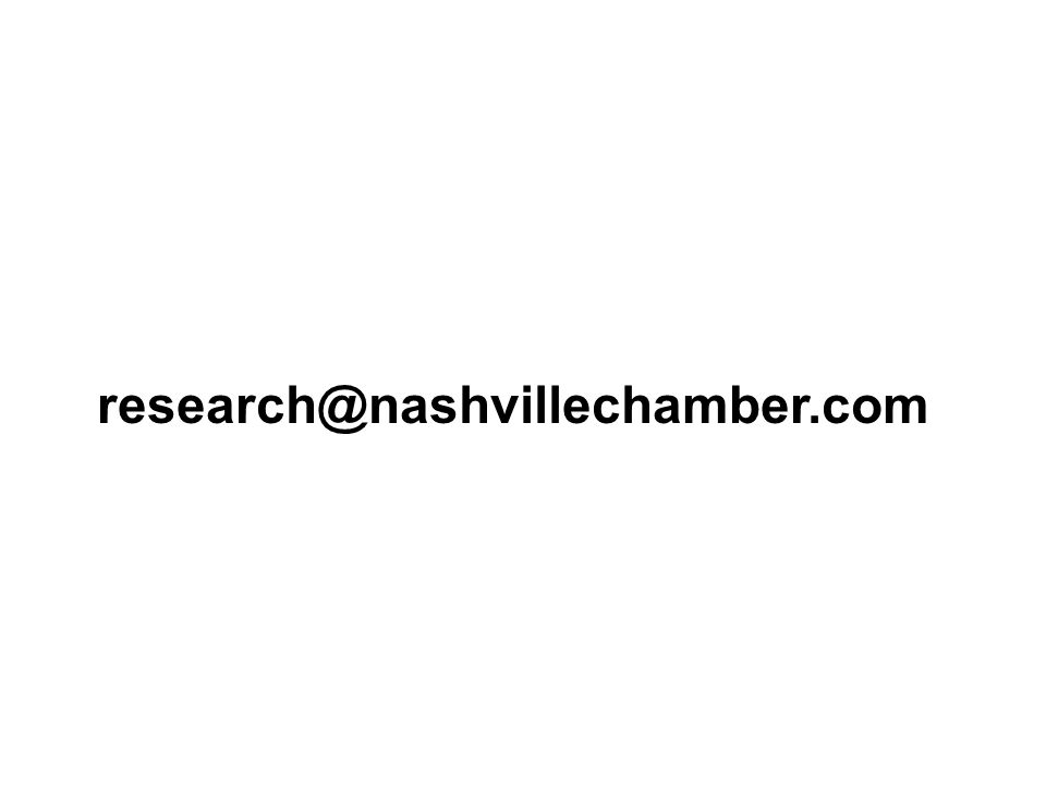 research@nashvillechamber.com
