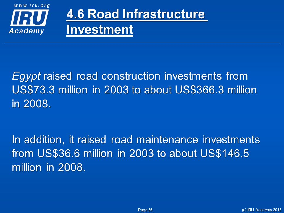 4.6 Road Infrastructure Investment Egypt raised road construction investments from US$73.3 million in 2003 to about US$366.3 million in 2008.