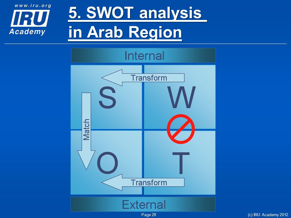 5. SWOT analysis in Arab Region (c) IRU Academy 2012 Page 28