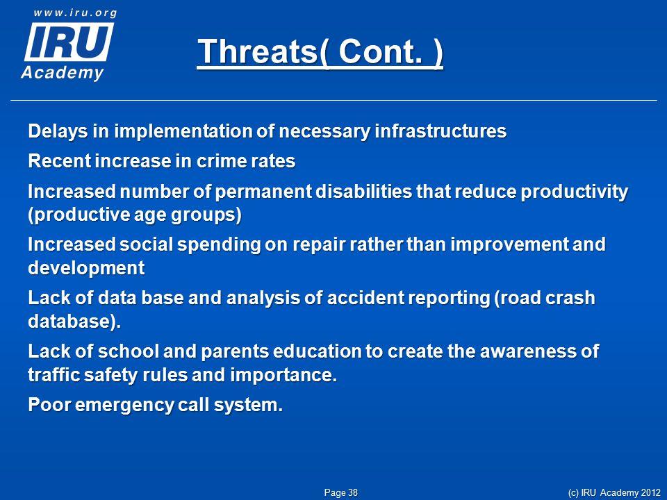 Threats( Cont.