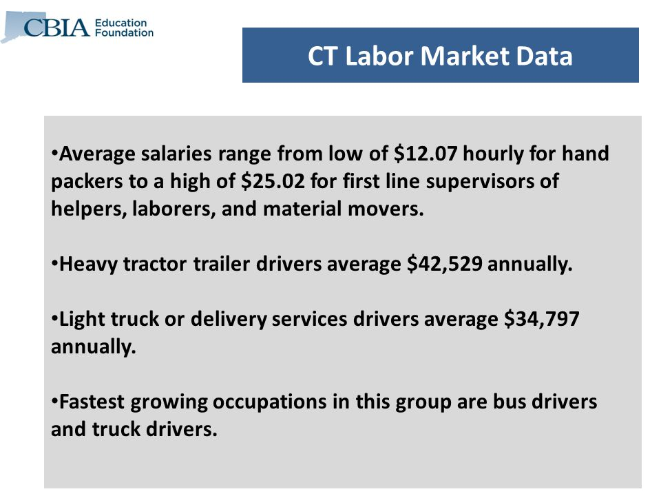 CT Labor Market Data Average salaries range from low of $12.07 hourly for hand packers to a high of $25.02 for first line supervisors of helpers, laborers, and material movers.