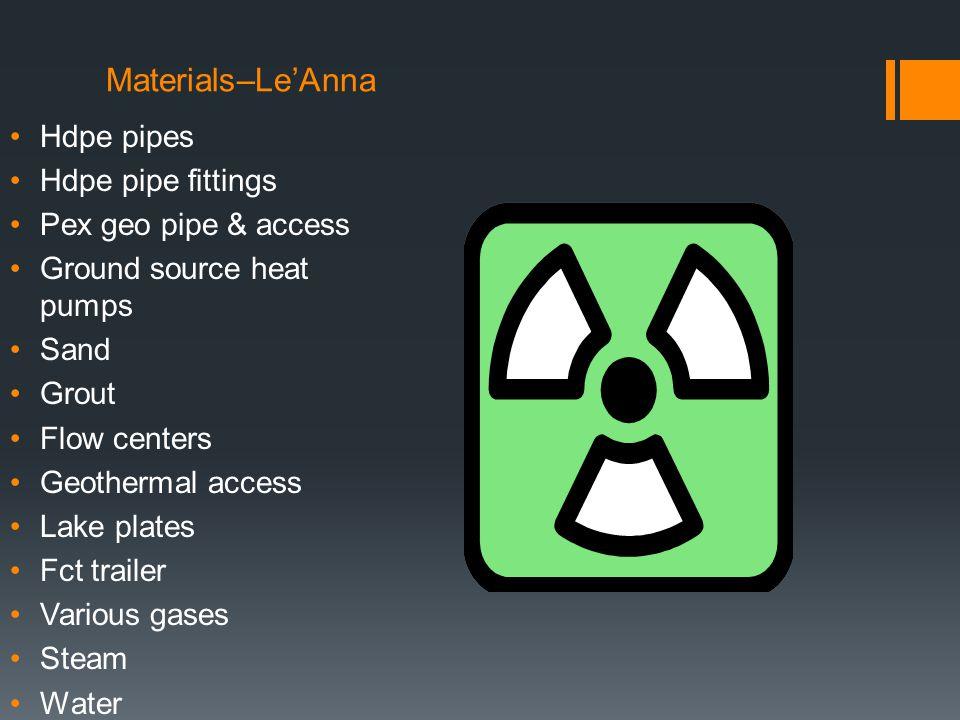 Work Cited—Ryan Geothermal Energy .Encyclopedia Americana.