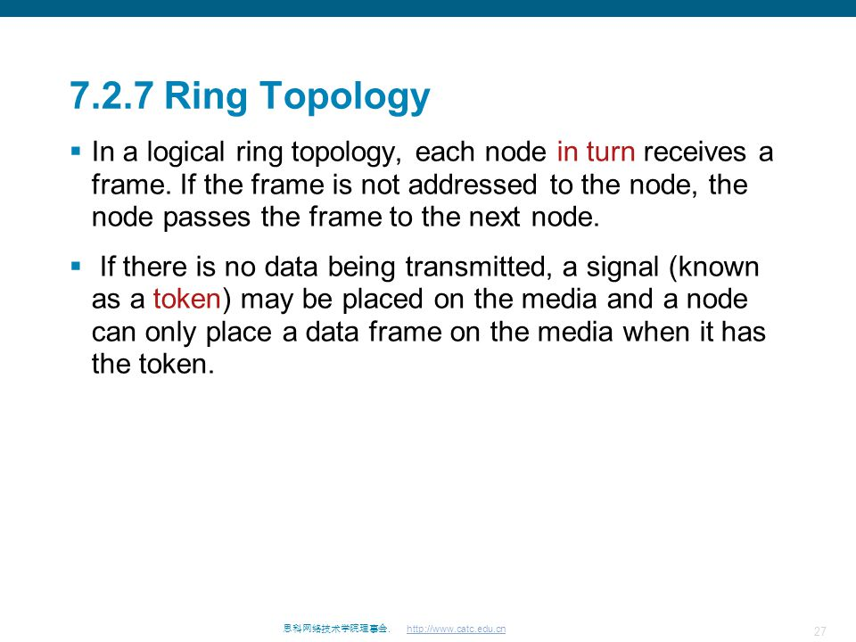 27 思科网络技术学院理事会. http://www.catc.edu.cn 7.2.7 Ring Topology  In a logical ring topology, each node in turn receives a frame. If the frame is not addre