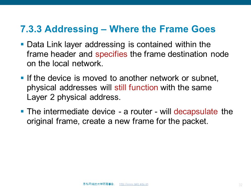 32 思科网络技术学院理事会. http://www.catc.edu.cn 7.3.3 Addressing – Where the Frame Goes  Data Link layer addressing is contained within the frame header and s
