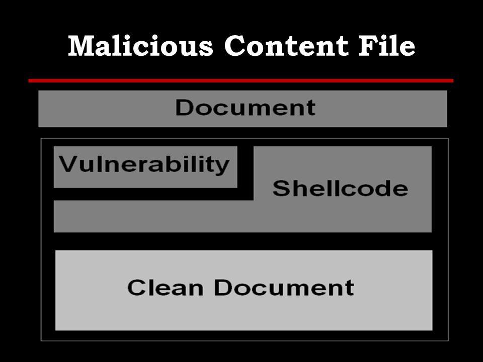 Malicious Content File