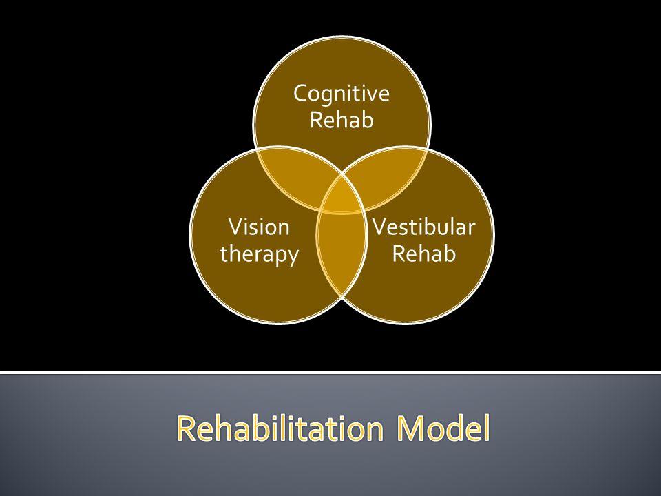 Cognitive Rehab Vestibular Rehab Vision therapy