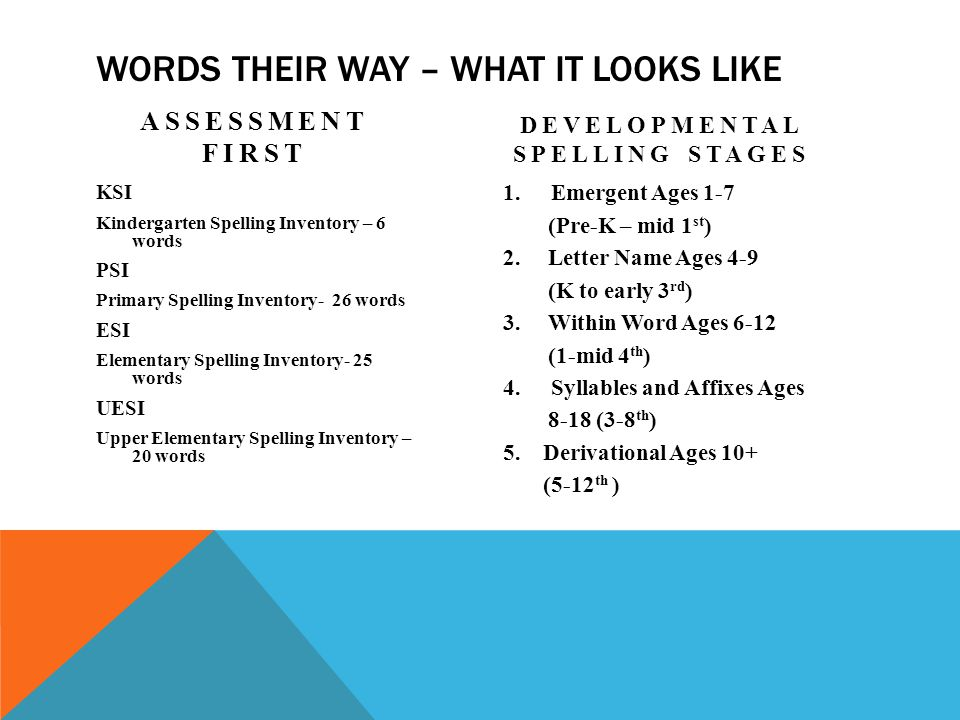 WORDS THEIR WAY – WHAT IT LOOKS LIKE ASSESSMENT FIRST KSI Kindergarten Spelling Inventory – 6 words PSI Primary Spelling Inventory- 26 words ESI Elementary Spelling Inventory- 25 words UESI Upper Elementary Spelling Inventory – 20 words DEVELOPMENTAL SPELLING STAGES 1.Emergent Ages 1-7 (Pre-K – mid 1 st ) 2.
