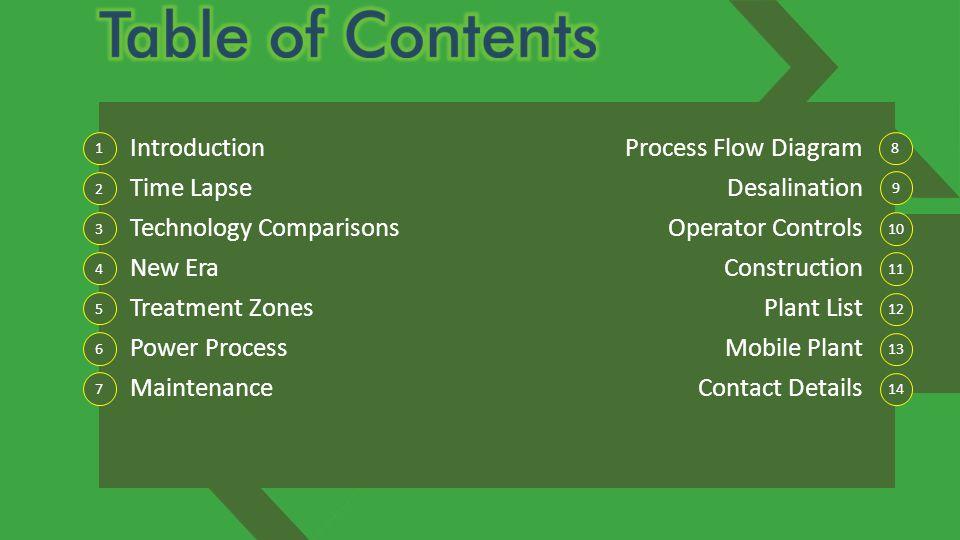 Introduction Time Lapse Technology Comparisons New Era Treatment Zones Power Process Maintenance Process Flow Diagram Desalination Operator Controls C