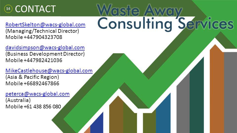 14 CONTACT RobertSkelton@wacs-global.comRobertSkelton@wacs-global.com (Managing/Technical Director) Mobile +447904323708 davidsimpson@wacs-global.com