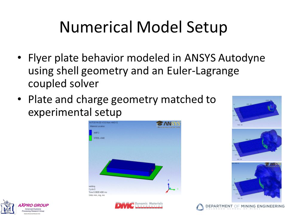 Numerical Model Setup Flyer plate behavior modeled in ANSYS Autodyne using shell geometry and an Euler-Lagrange coupled solver Plate and charge geometry matched to experimental setup