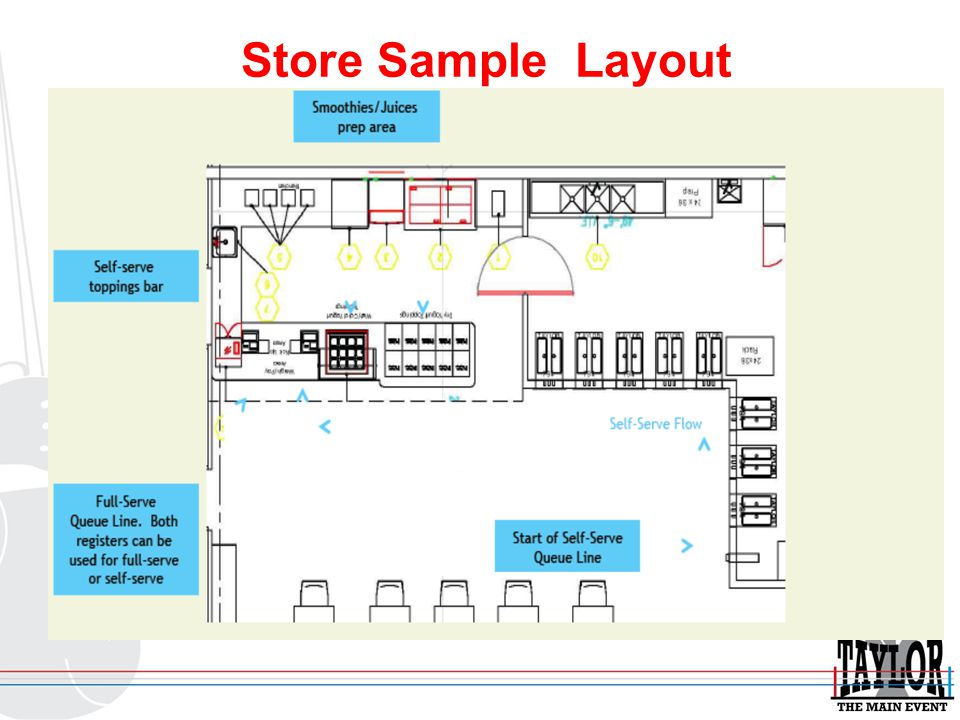 Store Sample Layout