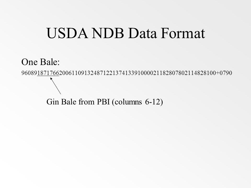 USDA NDB Data Format One Bale: 96089187176620061109132487122137413391000021182807802114828100+0790 Gin Bale from PBI (columns 6-12)