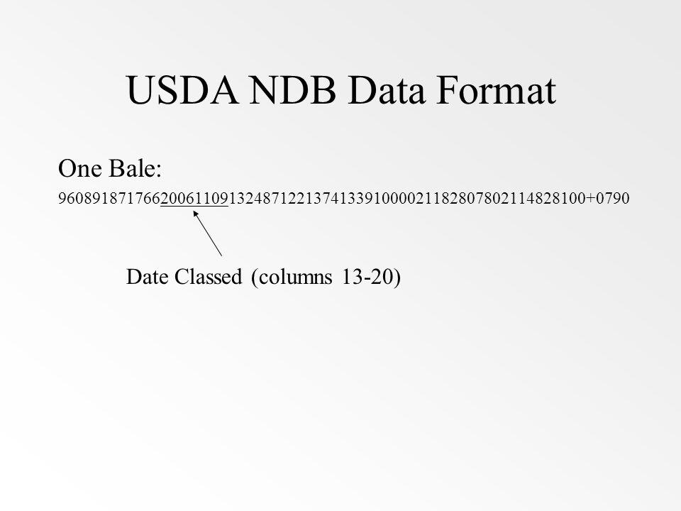 USDA NDB Data Format One Bale: 96089187176620061109132487122137413391000021182807802114828100+0790 Date Classed (columns 13-20)