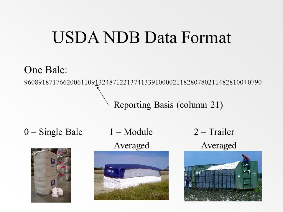 USDA NDB Data Format One Bale: 96089187176620061109132487122137413391000021182807802114828100+0790 Reporting Basis (column 21) 0 = Single Bale1 = Modu