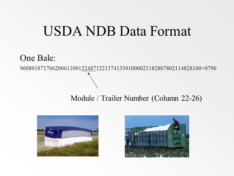 USDA NDB Data Format One Bale: 96089187176620061109132487122137413391000021182807802114828100+0790 Module / Trailer Number (Column 22-26)
