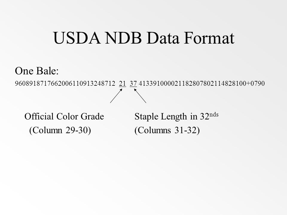 USDA NDB Data Format One Bale: 9608918717662006110913248712 21 37 413391000021182807802114828100+0790 Official Color Grade Staple Length in 32 nds (Co
