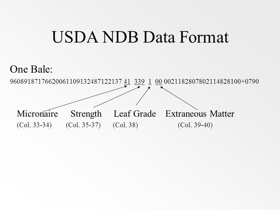 USDA NDB Data Format One Bale: 96089187176620061109132487122137 41 339 1 00 0021182807802114828100+0790 Micronaire Strength Leaf Grade Extraneous Matt