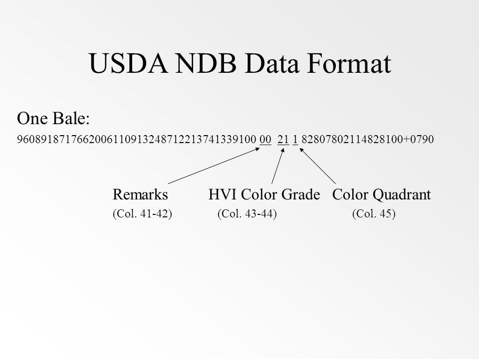 USDA NDB Data Format One Bale: 9608918717662006110913248712213741339100 00 21 1 82807802114828100+0790 RemarksHVI Color Grade Color Quadrant (Col. 41-