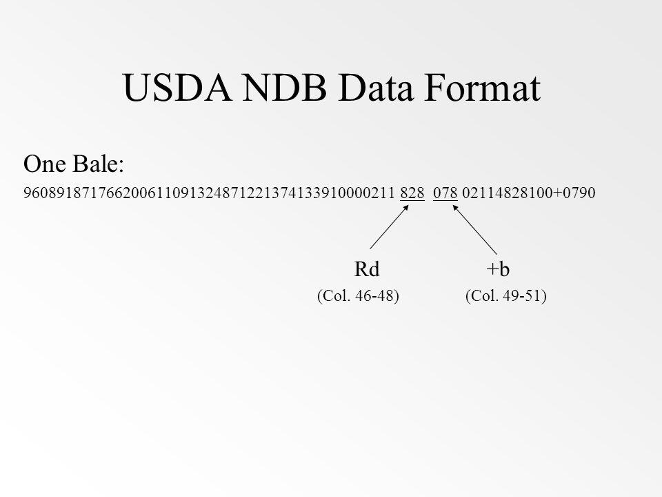 USDA NDB Data Format One Bale: 960891871766200611091324871221374133910000211 828 078 02114828100+0790 Rd+b (Col. 46-48) (Col. 49-51)