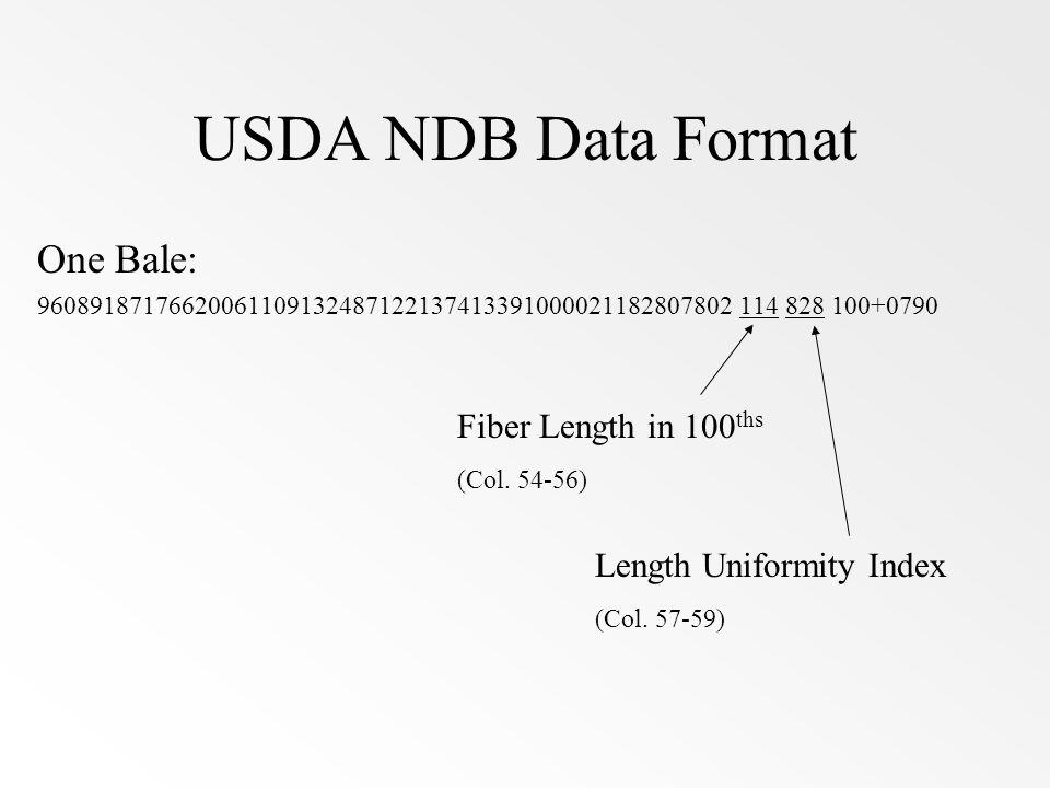 USDA NDB Data Format One Bale: 96089187176620061109132487122137413391000021182807802 114 828 100+0790 Fiber Length in 100 ths (Col. 54-56) Length Unif