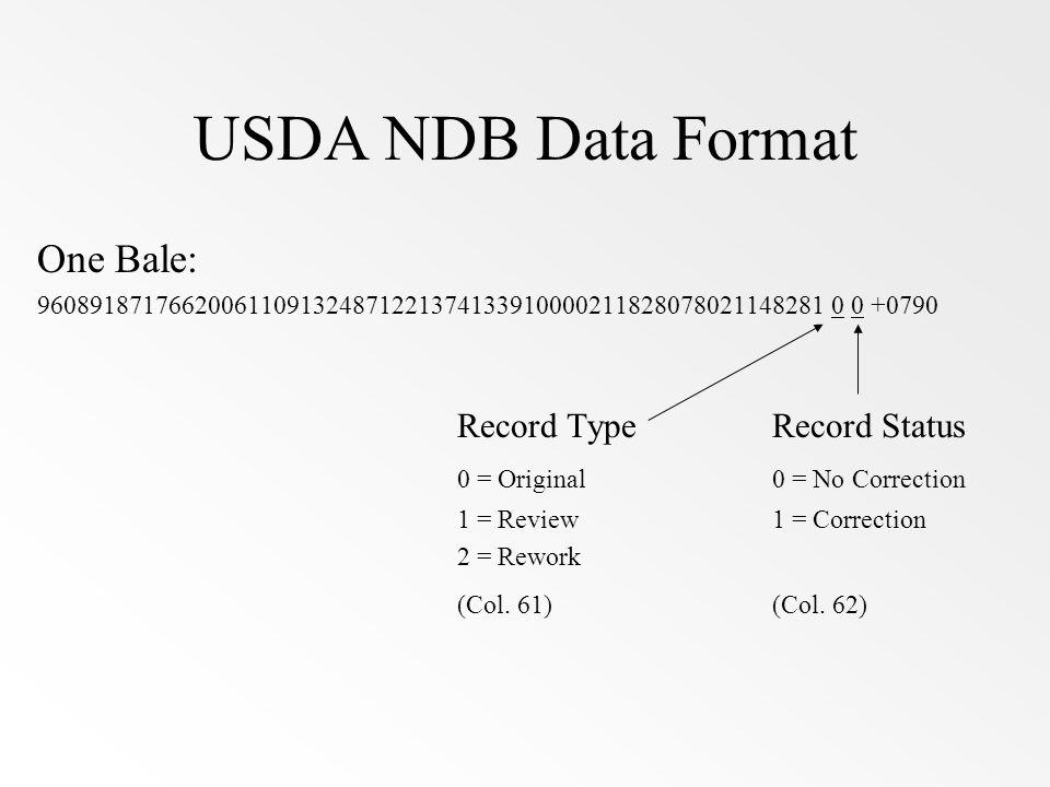 USDA NDB Data Format One Bale: 960891871766200611091324871221374133910000211828078021148281 0 0 +0790 Record Type Record Status 0 = Original0 = No Cor