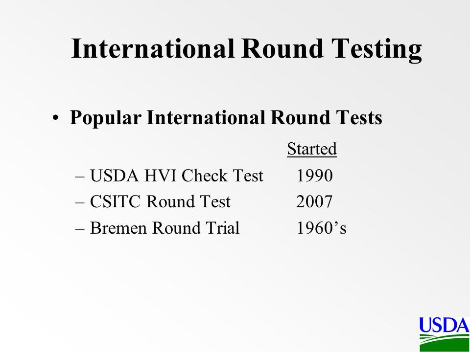 Popular International Round Tests Started –USDA HVI Check Test 1990 –CSITC Round Test 2007 –Bremen Round Trial 1960's International Round Testing