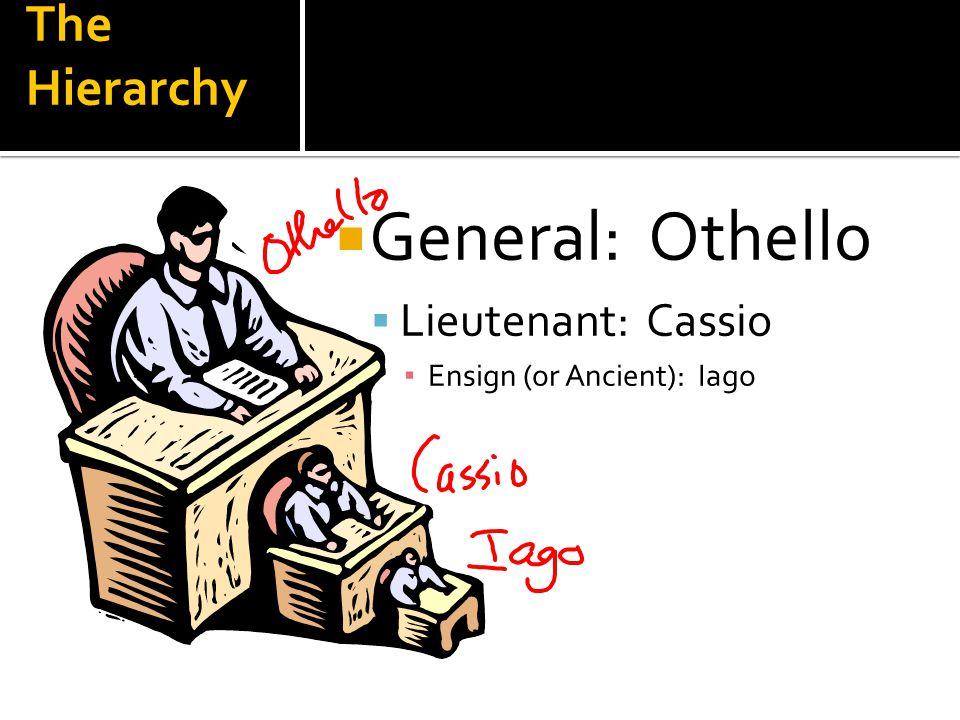 The Hierarchy  General: Othello  Lieutenant: Cassio ▪ Ensign (or Ancient): Iago