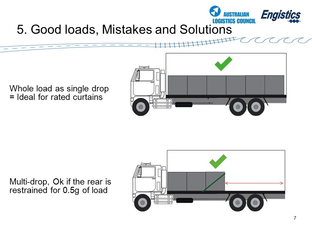 7 5. Good loads, Mistakes and Solutions Whole load as single drop = Ideal for rated curtains Multi-drop, Ok if the rear is restrained for 0.5g of load