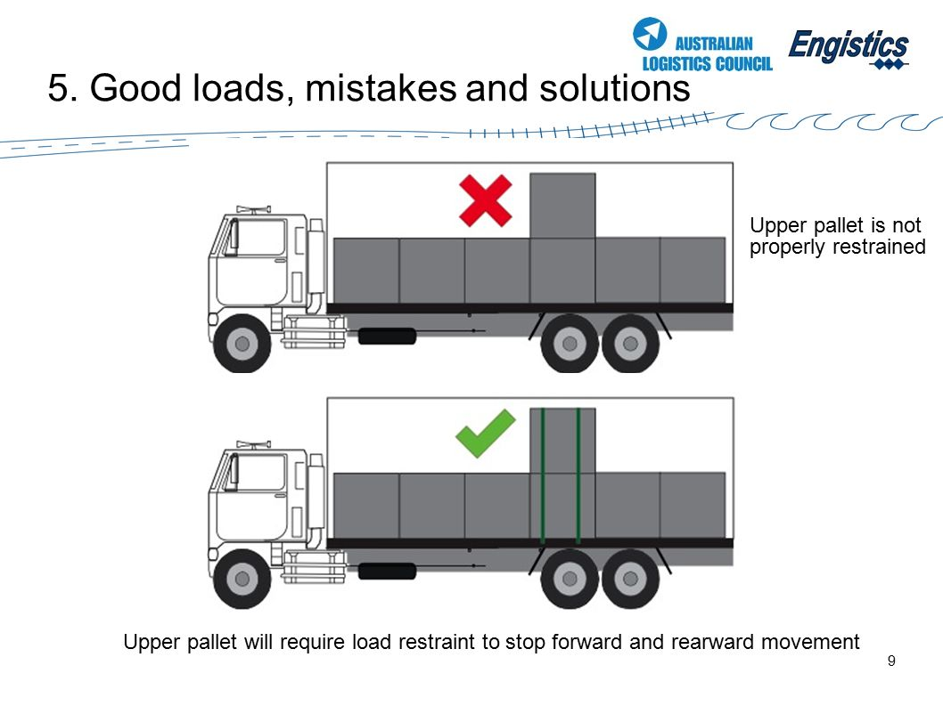 9 5. Good loads, mistakes and solutions Upper pallet will require load restraint to stop forward and rearward movement Upper pallet is not properly re