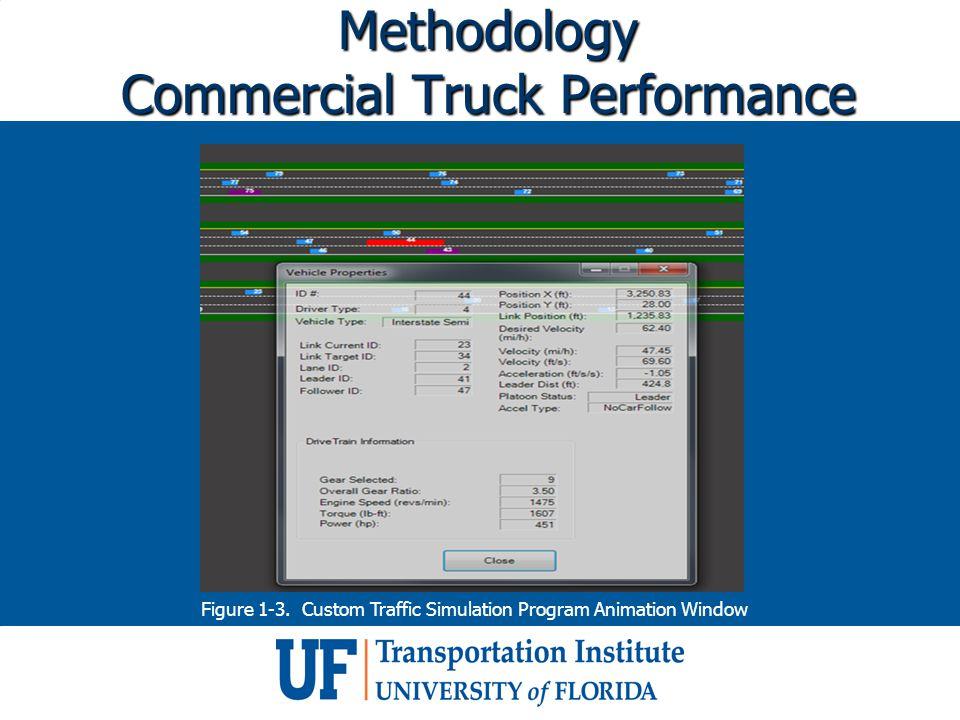 Methodology Commercial Truck Performance Figure 1-3. Custom Traffic Simulation Program Animation Window