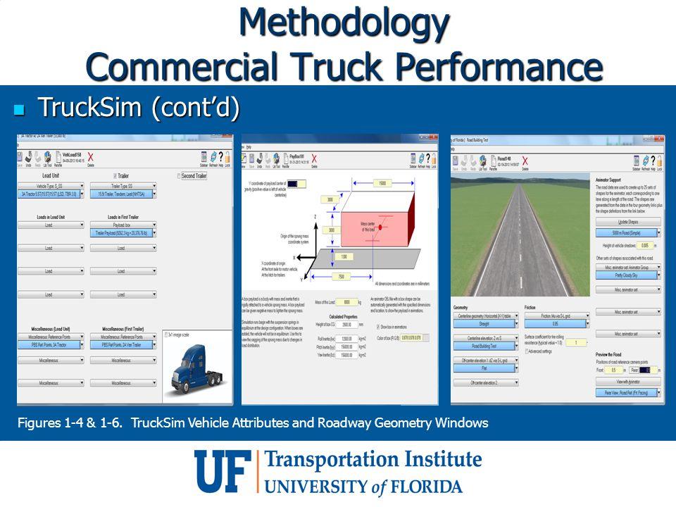 Methodology Commercial Truck Performance TruckSim (cont'd) TruckSim (cont'd) Figures 1-4 & 1-6.